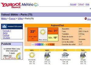 Hot_in_paris